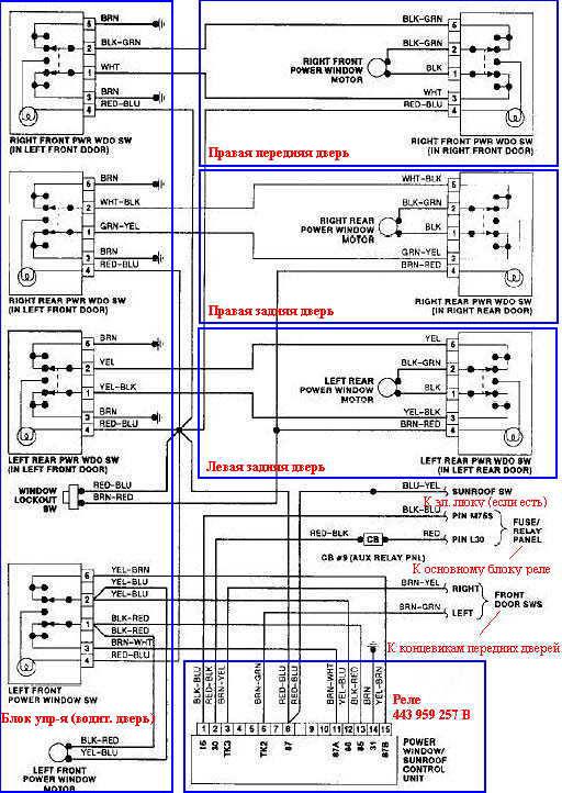 Схема электро