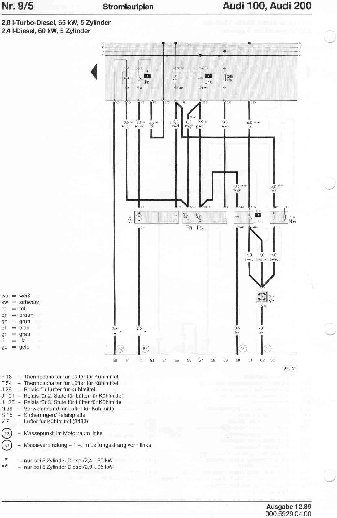 audi 100/200 factory wiring diagrams     page 5     65 kw