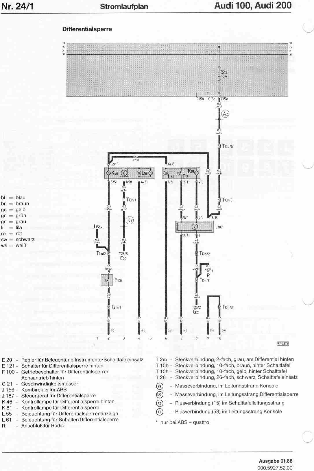 02 Audi A6 Fuse Box Wiring Library Allroad Diagram Kes Odicis Auto Rs2 S2