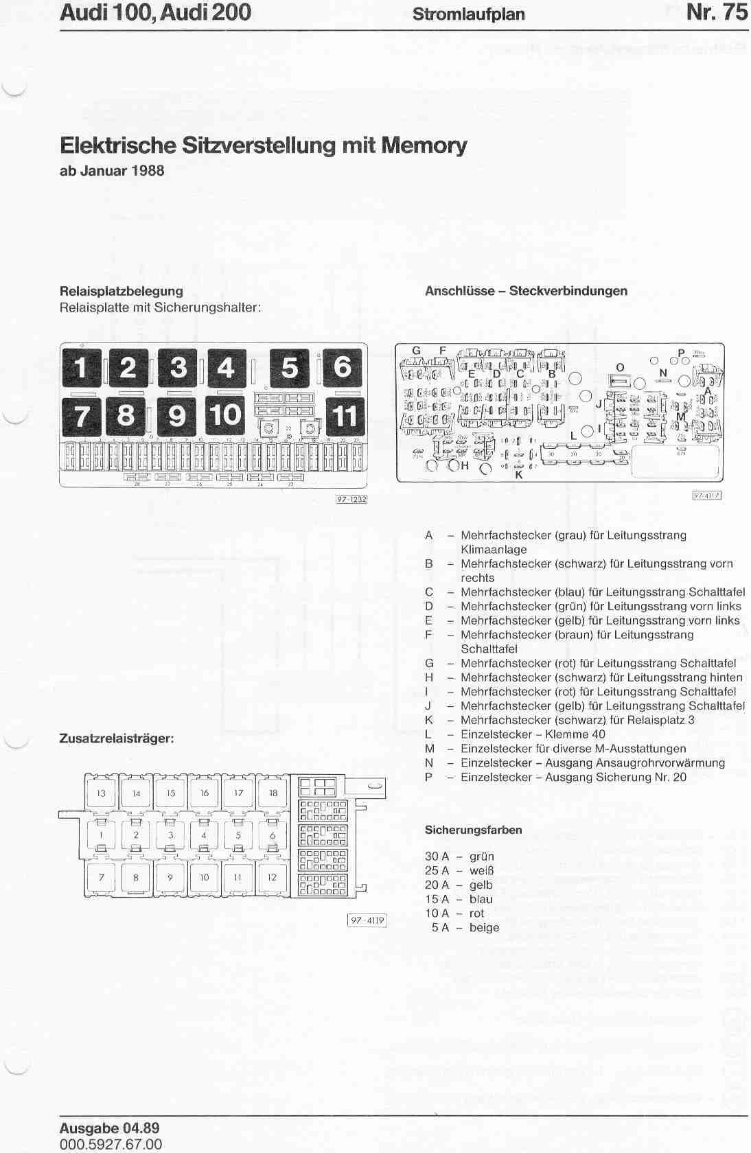 Audi 100 Fuse Box Location Wiring Diagrams Club Car Panel Diagram Library Rh 12 Bloxhuette De 2001 A4