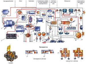 Электрика A100, А80